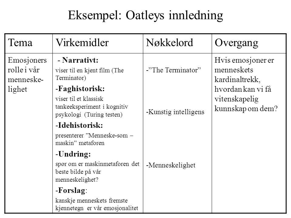 Eksempel: Oatleys innledning TemaVirkemidlerNøkkelordOvergang Emosjoners rolle i vår menneske- lighet - Narrativt: viser til en kjent film (The Terminator) -Faghistorisk: viser til et klassisk tankeeksperiment i kognitiv psykologi (Turing testen) -Idehistorisk: presenterer Menneske-som – maskin metaforen -Undring: spør om er maskinmetaforen det beste bilde på vår menneskelighet.