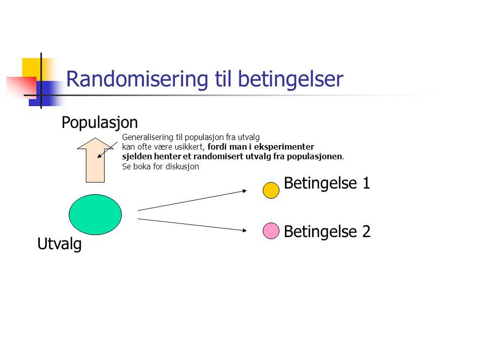 Randomisering til betingelser Utvalg Betingelse 1 Betingelse 2 Populasjon Generalisering til populasjon fra utvalg kan ofte være usikkert, fordi man i eksperimenter sjelden henter et randomisert utvalg fra populasjonen.