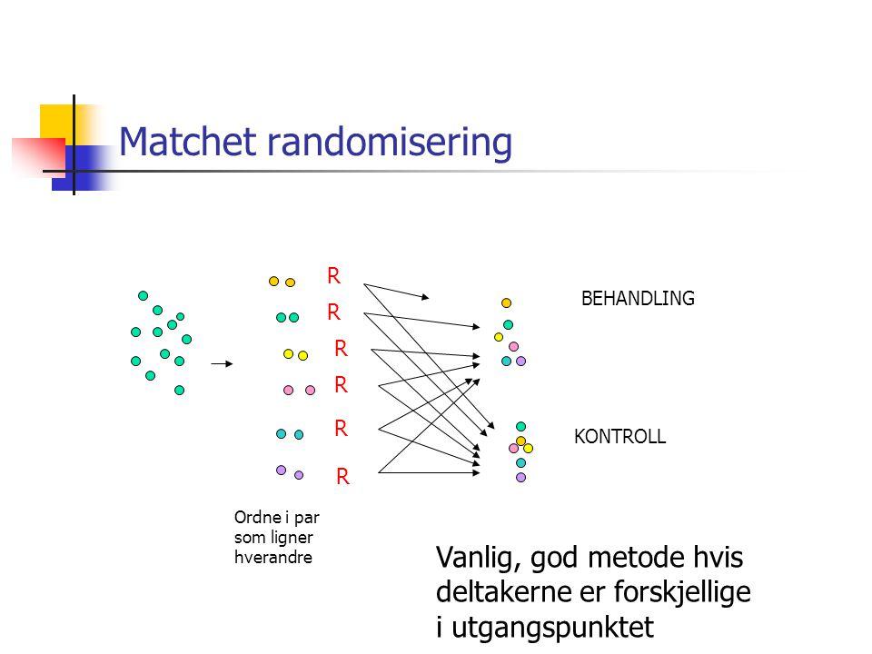 Matchet randomisering Ordne i par som ligner hverandre R R R R R R BEHANDLING KONTROLL Vanlig, god metode hvis deltakerne er forskjellige i utgangspunktet