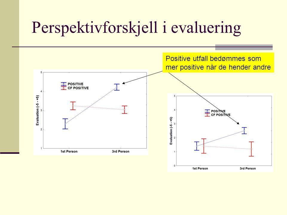 Perspektivforskjell i evaluering Positive utfall bedømmes som mer positive når de hender andre