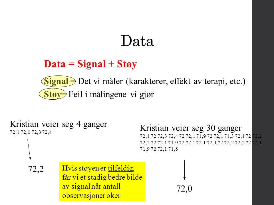 Statistikk: Variansanalyse Undersøker om og hvordan to (eller flere) variabler virker sammen vs.