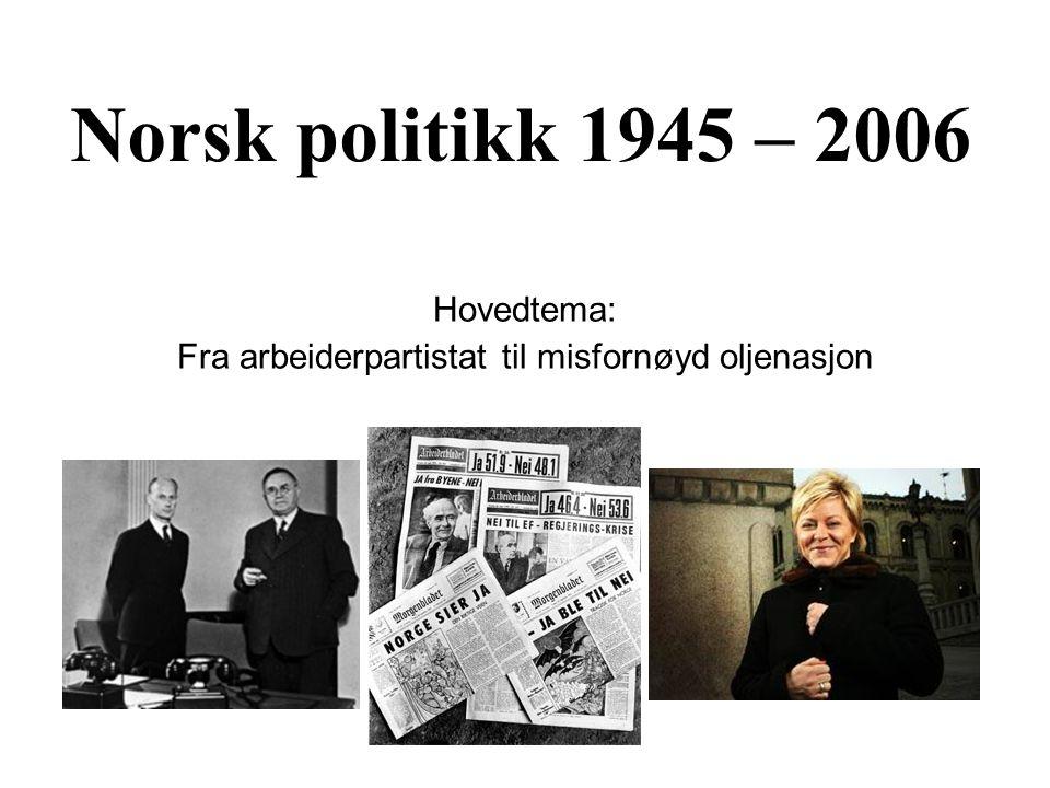 Norsk politikk 1945 – 2006 Hovedtema: Fra arbeiderpartistat til misfornøyd oljenasjon