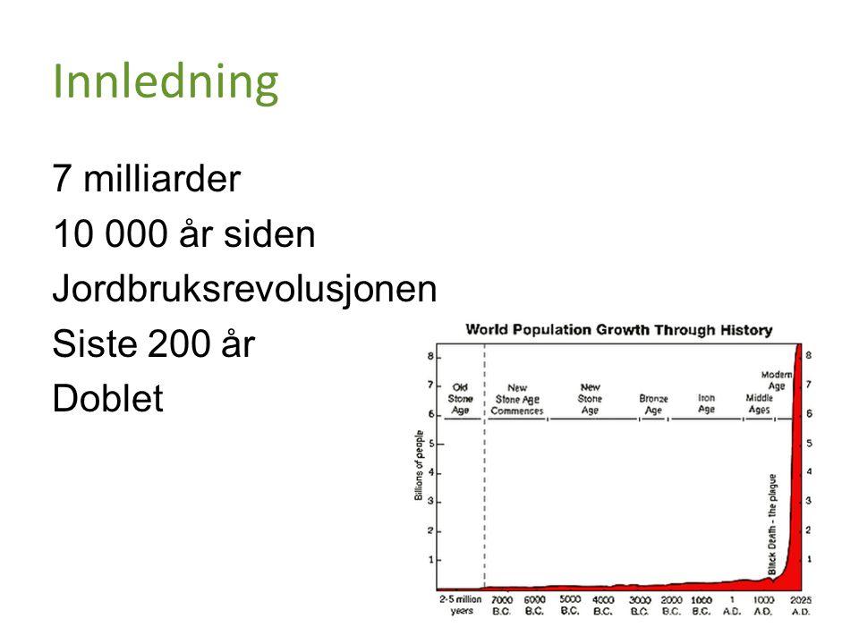 Innledning 7 milliarder 10 000 år siden Jordbruksrevolusjonen Siste 200 år Doblet