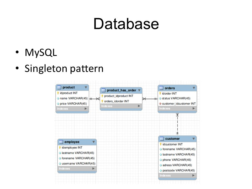 Database MySQL Singleton pattern