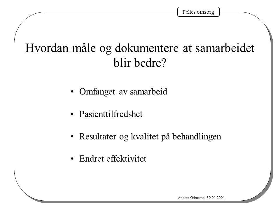 Felles omsorg Anders Grimsmo, 30.05.2001 Hvordan måle og dokumentere at samarbeidet blir bedre? Omfanget av samarbeid Pasienttilfredshet Resultater og
