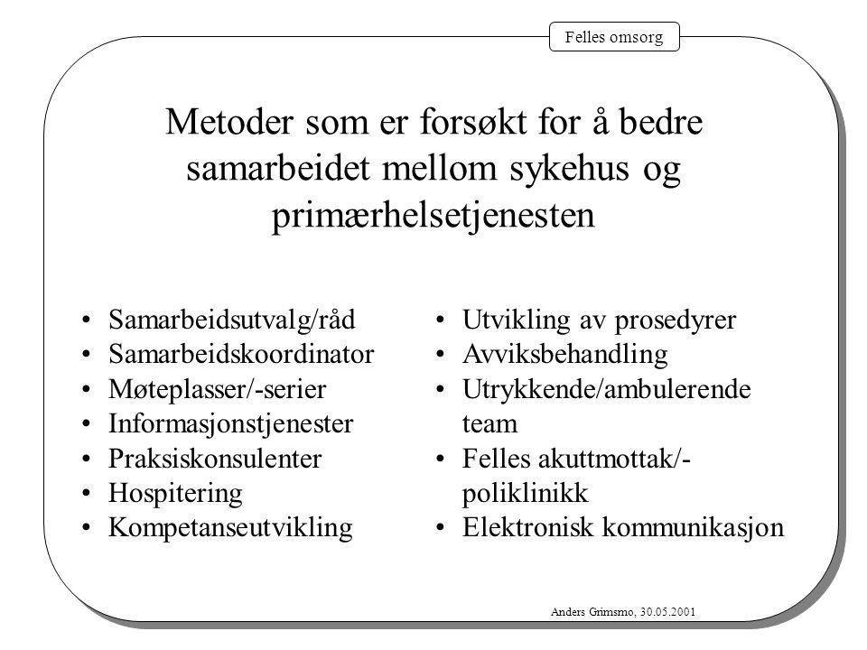 Felles omsorg Anders Grimsmo, 30.05.2001 Metoder som er forsøkt for å bedre samarbeidet mellom sykehus og primærhelsetjenesten Samarbeidsutvalg/råd Sa