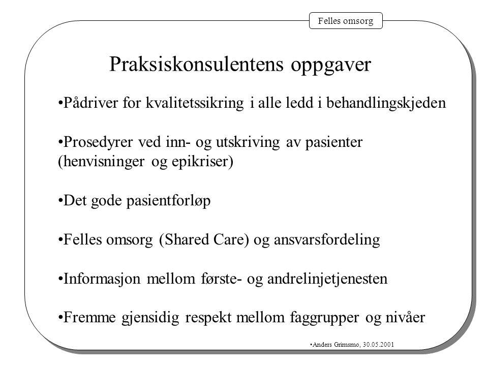 Felles omsorg Anders Grimsmo, 30.05.2001 Praksiskonsulentens oppgaver Pådriver for kvalitetssikring i alle ledd i behandlingskjeden Prosedyrer ved inn