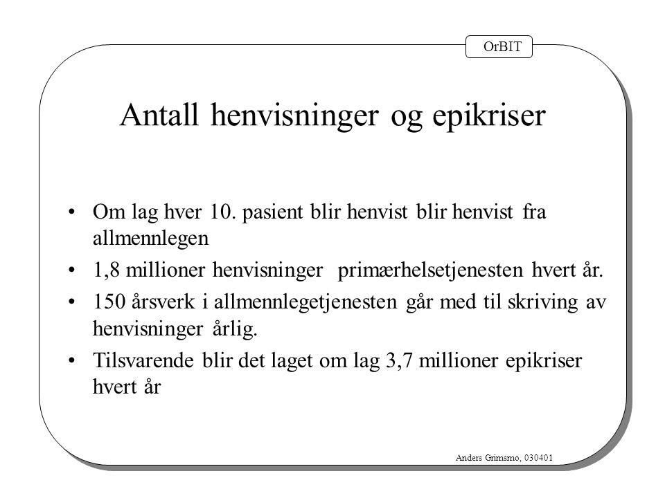 OrBIT Anders Grimsmo, 030401 Om lag hver 10. pasient blir henvist blir henvist fra allmennlegen 1,8 millioner henvisninger primærhelsetjenesten hvert
