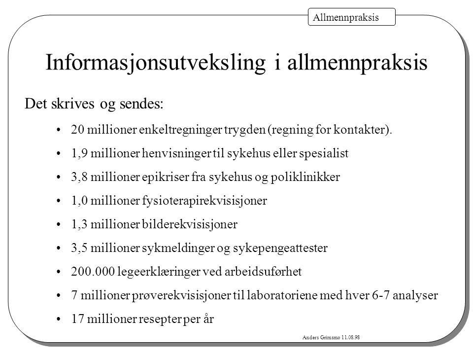 Henvisningsstatistikk Anders Grimsmo, 200800 Sammenligning av 20 allmennleger Henvisninger per 100 konsultasjoner Allmennlege