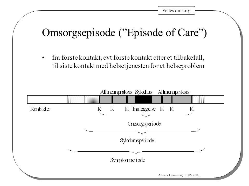 """Felles omsorg Anders Grimsmo, 30.05.2001 Omsorgsepisode (""""Episode of Care"""") fra første kontakt, evt første kontakt etter et tilbakefall, til siste kon"""