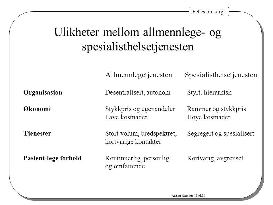 Anders Grimsmo 11.08.98 Felles omsorg Ulikheter mellom allmennlege- og spesialisthelsetjenesten AllmennlegetjenestenSpesialisthelsetjenesten Organisas