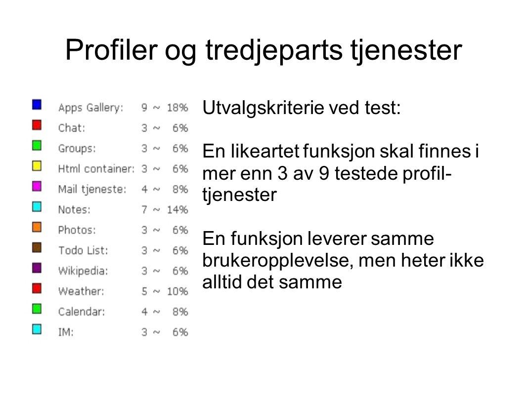 Profiler og tredjeparts tjenester Utvalgskriterie ved test: En likeartet funksjon skal finnes i mer enn 3 av 9 testede profil- tjenester En funksjon leverer samme brukeropplevelse, men heter ikke alltid det samme