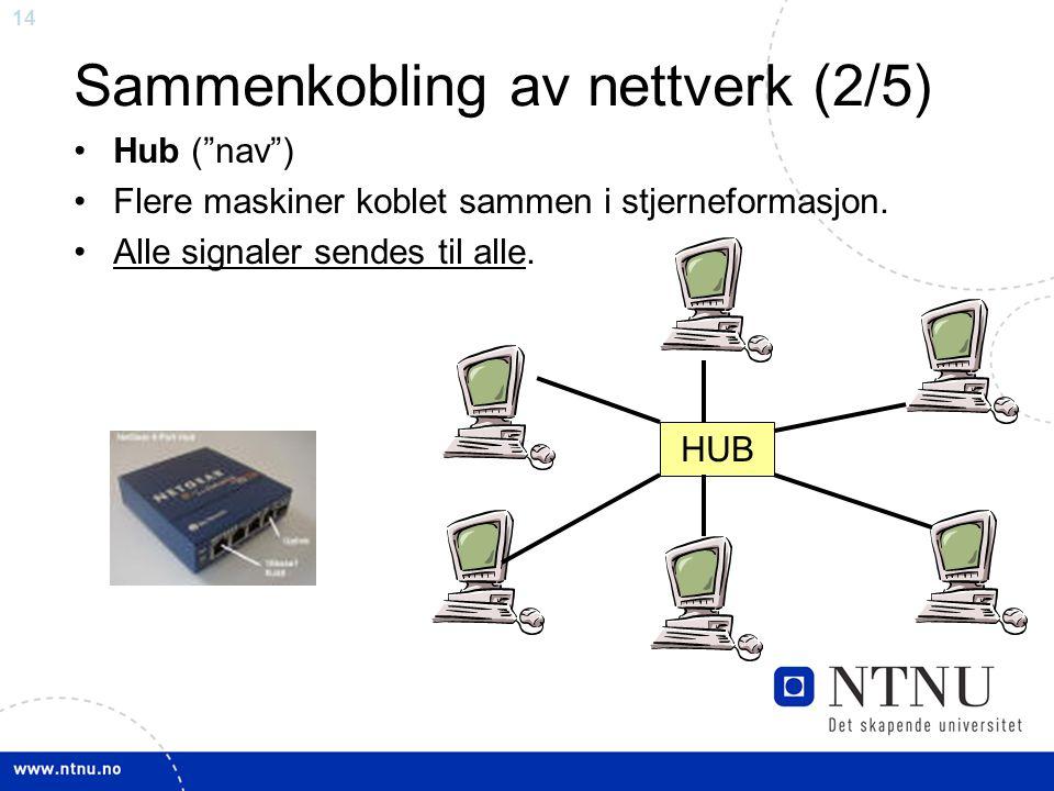 """14 Sammenkobling av nettverk (2/5) Hub (""""nav"""") Flere maskiner koblet sammen i stjerneformasjon. Alle signaler sendes til alle. HUB"""