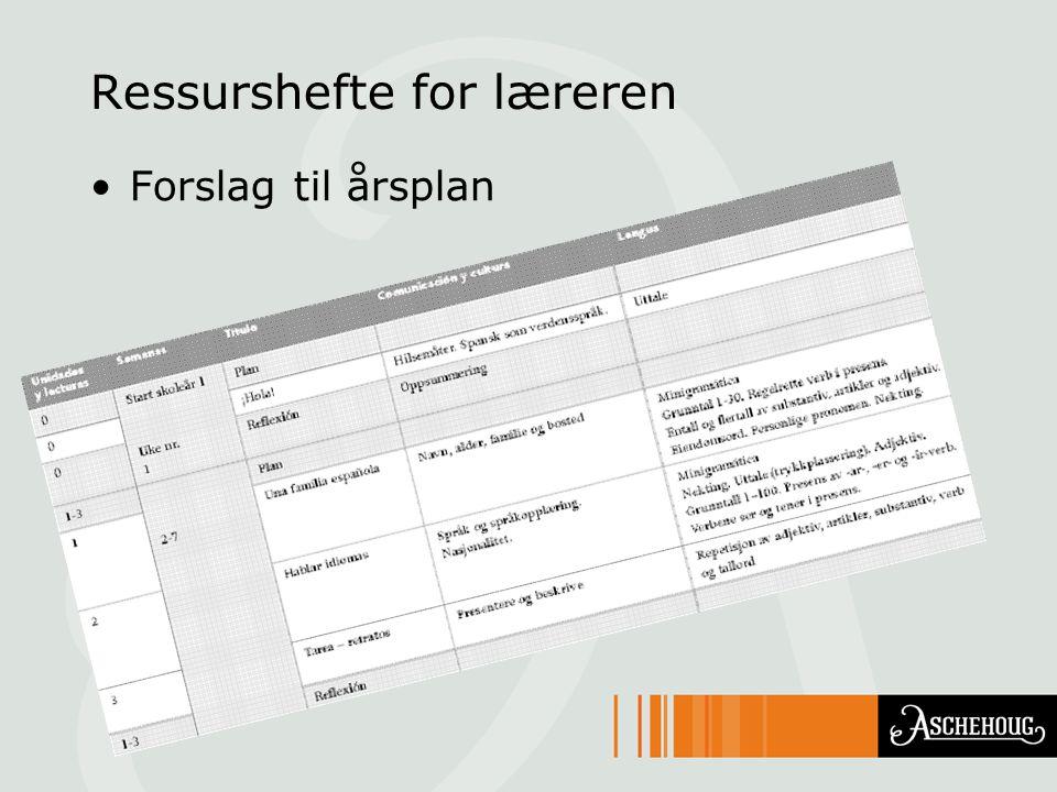 Ressurshefte for læreren Forslag til årsplan