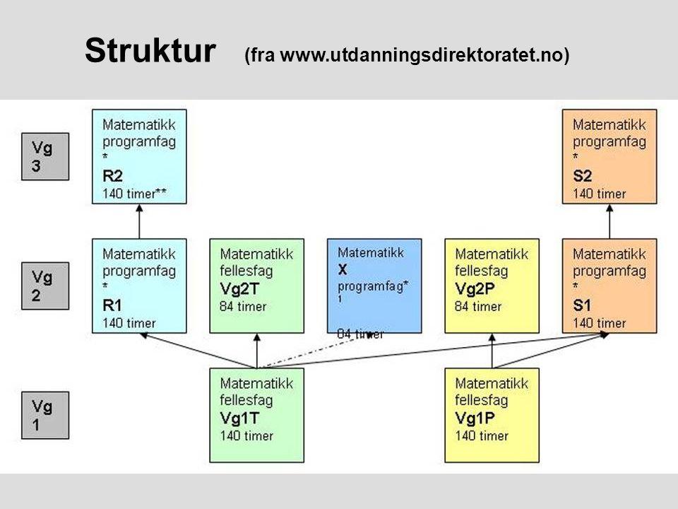 Struktur (fra www.utdanningsdirektoratet.no)