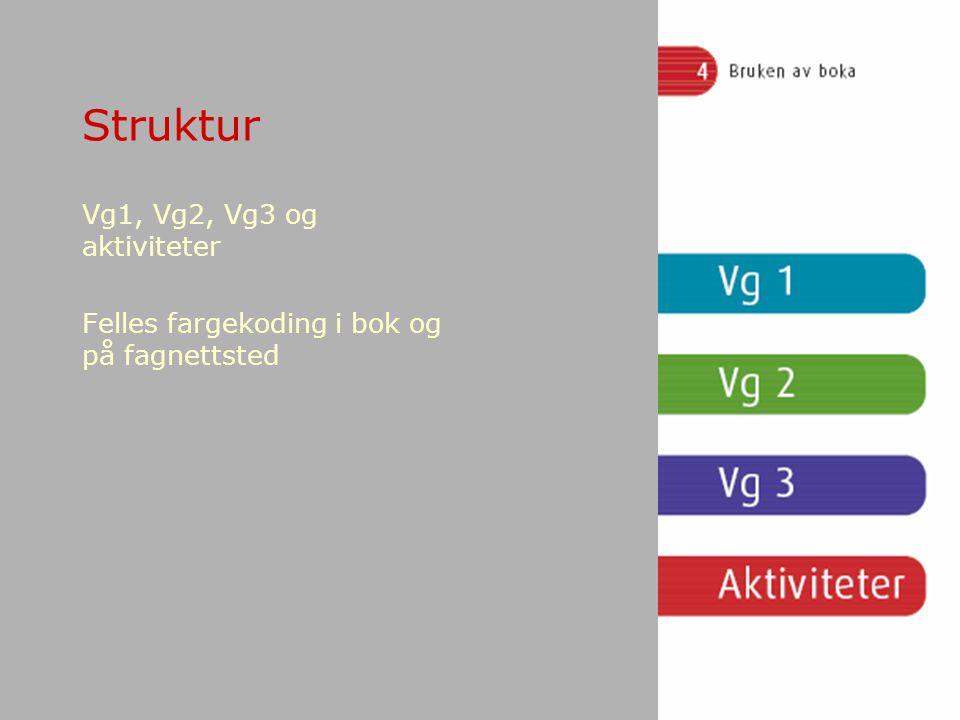 Struktur Vg1, Vg2, Vg3 og aktiviteter Felles fargekoding i bok og på fagnettsted