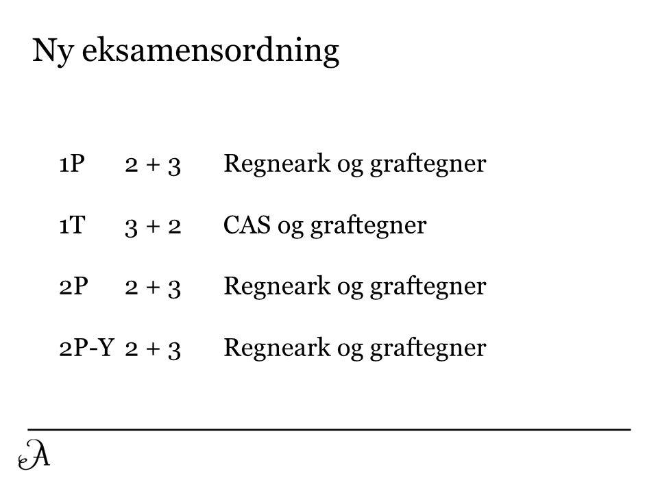 Ny eksamensordning 1P2 + 3Regneark og graftegner 1T3 + 2CAS og graftegner 2P2 + 3Regneark og graftegner 2P-Y2 + 3Regneark og graftegner