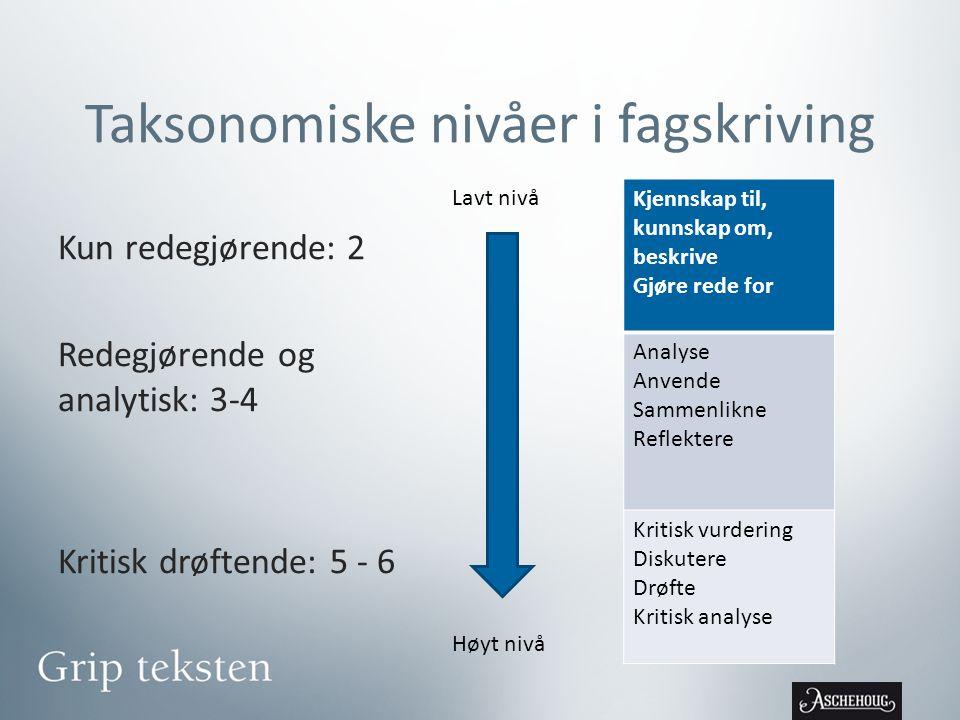Taksonomiske nivåer i fagskriving Kun redegjørende: 2 Redegjørende og analytisk: 3-4 Kritisk drøftende: 5 - 6 Kjennskap til, kunnskap om, beskrive Gjø