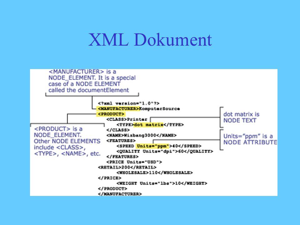 XML Syntaks Minner om HTML, men strengere.Et dokument består av elementer.
