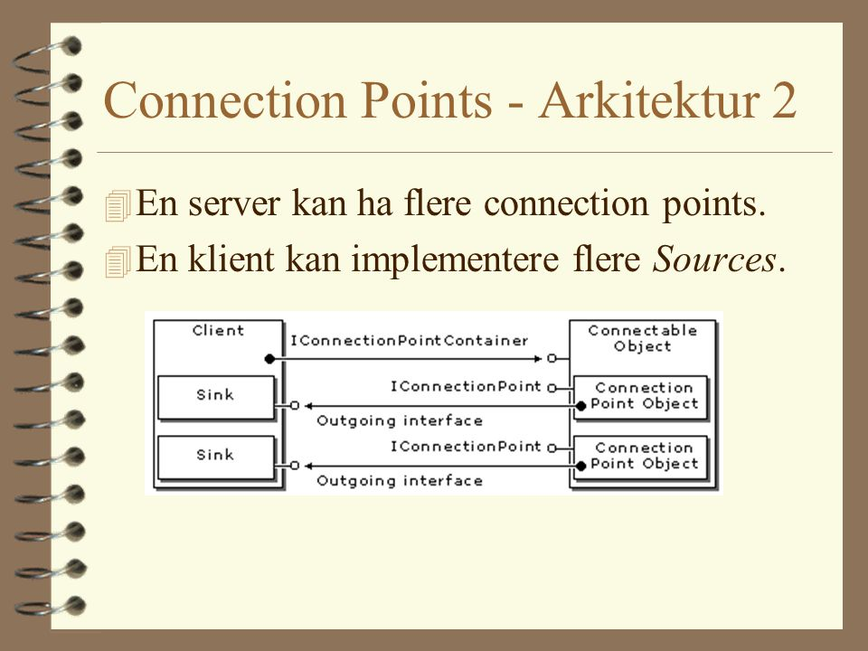 Connection Points - Arkitektur 2 4 En server kan ha flere connection points. 4 En klient kan implementere flere Sources.