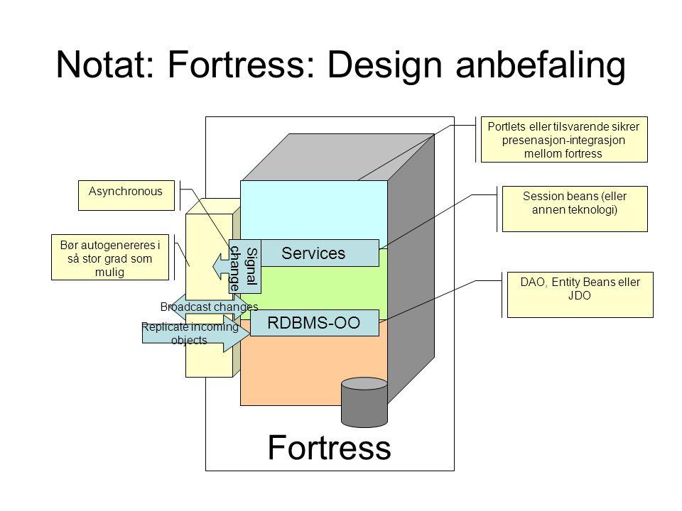 Notat: Fortress: Design anbefaling Fortress RDBMS-OO DAO, Entity Beans eller JDO Services Session beans (eller annen teknologi) Signal change Replicat