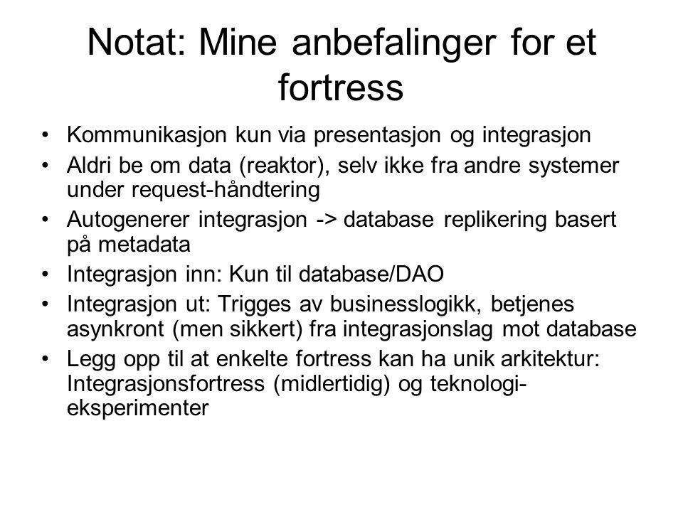 Notat: Mine anbefalinger for et fortress Kommunikasjon kun via presentasjon og integrasjon Aldri be om data (reaktor), selv ikke fra andre systemer un