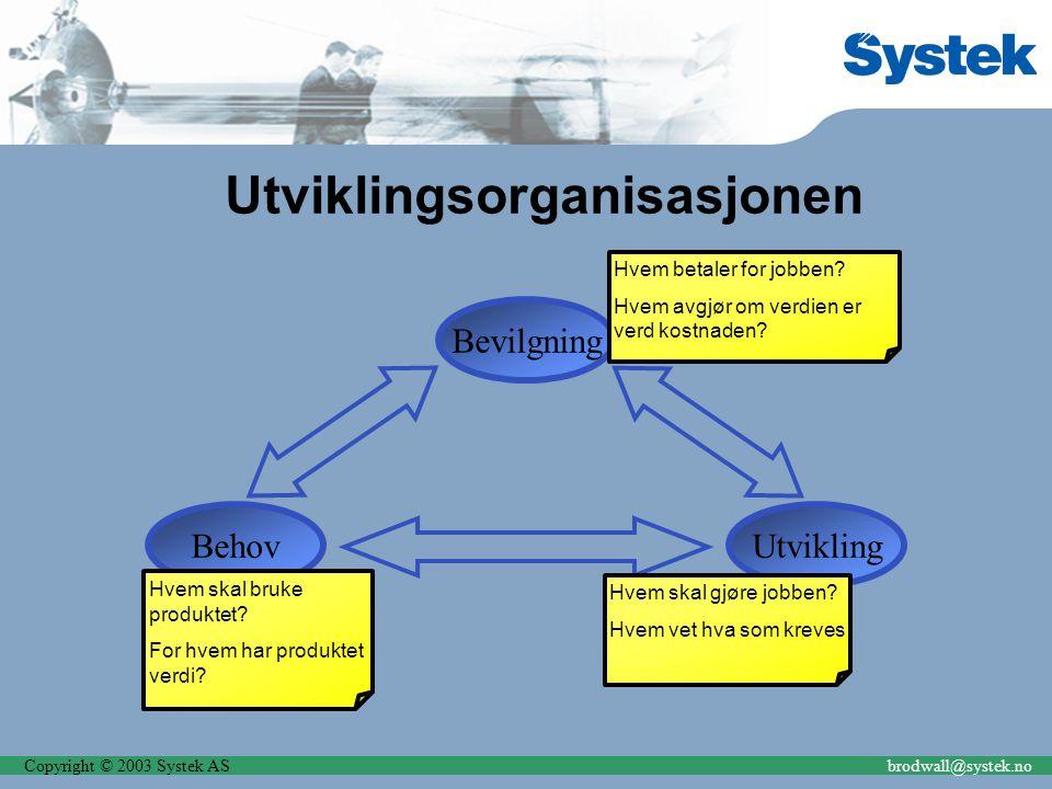 Copyright © 2003 Systek ASbrodwall@systek.no Utviklingsorganisasjonen Bevilgning BehovUtvikling Hvem betaler for jobben? Hvem avgjør om verdien er ver