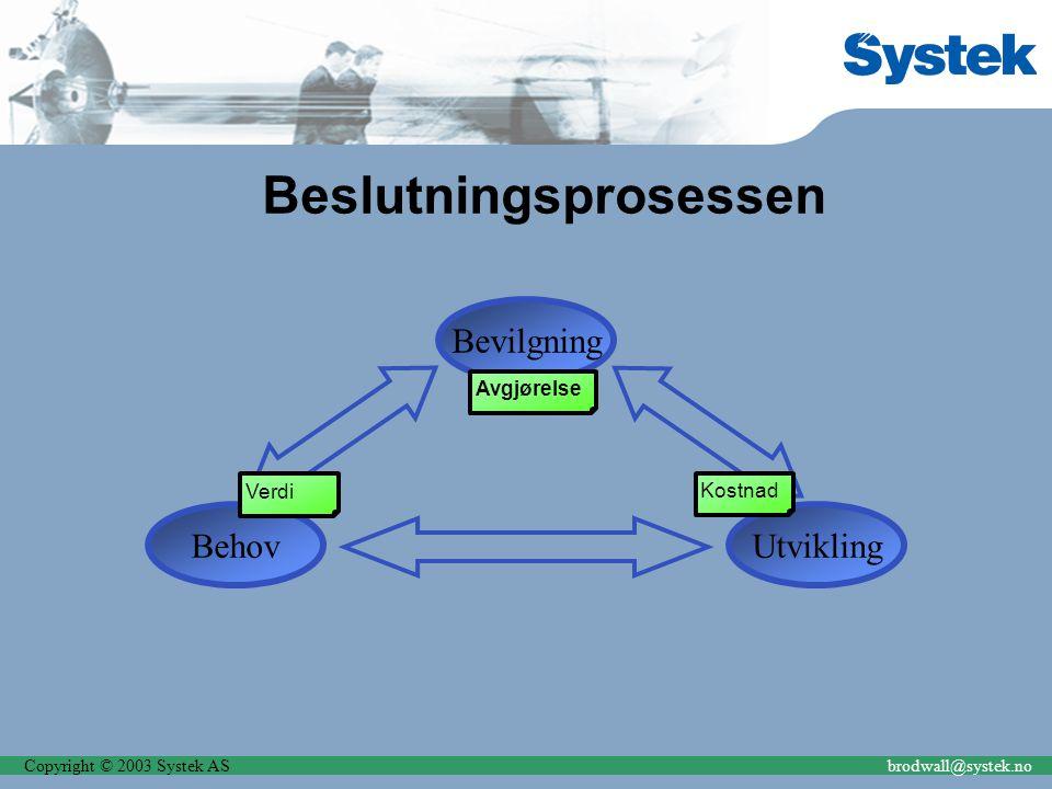Copyright © 2003 Systek ASbrodwall@systek.no Beslutningsprosessen Bevilgning BehovUtvikling Verdi Kostnad Avgjørelse