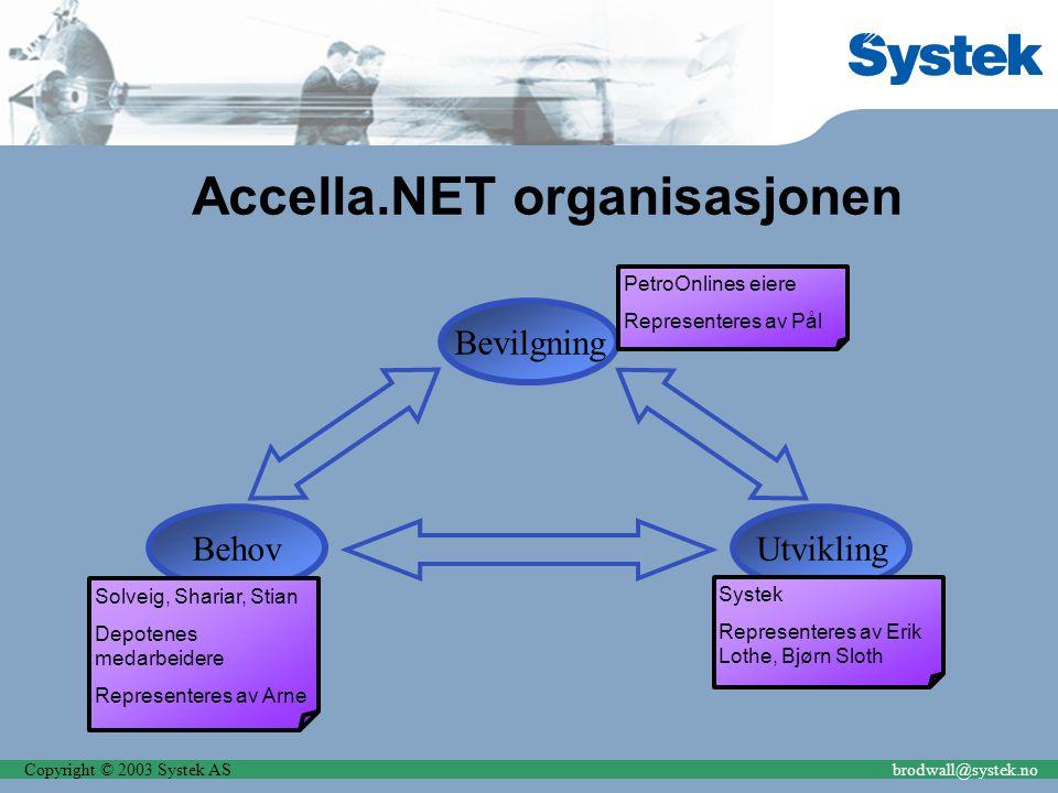 Copyright © 2003 Systek ASbrodwall@systek.no Accella.NET organisasjonen Bevilgning BehovUtvikling Solveig, Shariar, Stian Depotenes medarbeidere Repre