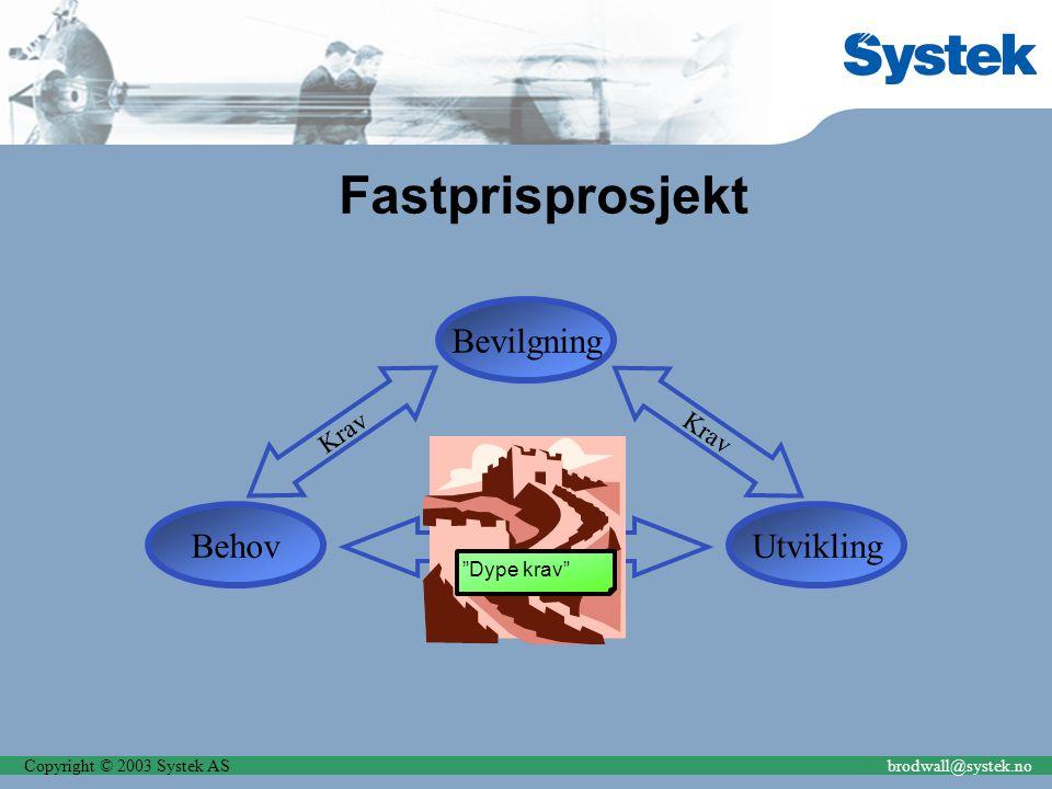 "Copyright © 2003 Systek ASbrodwall@systek.no Fastprisprosjekt Bevilgning BehovUtvikling Krav ""Dype krav"""