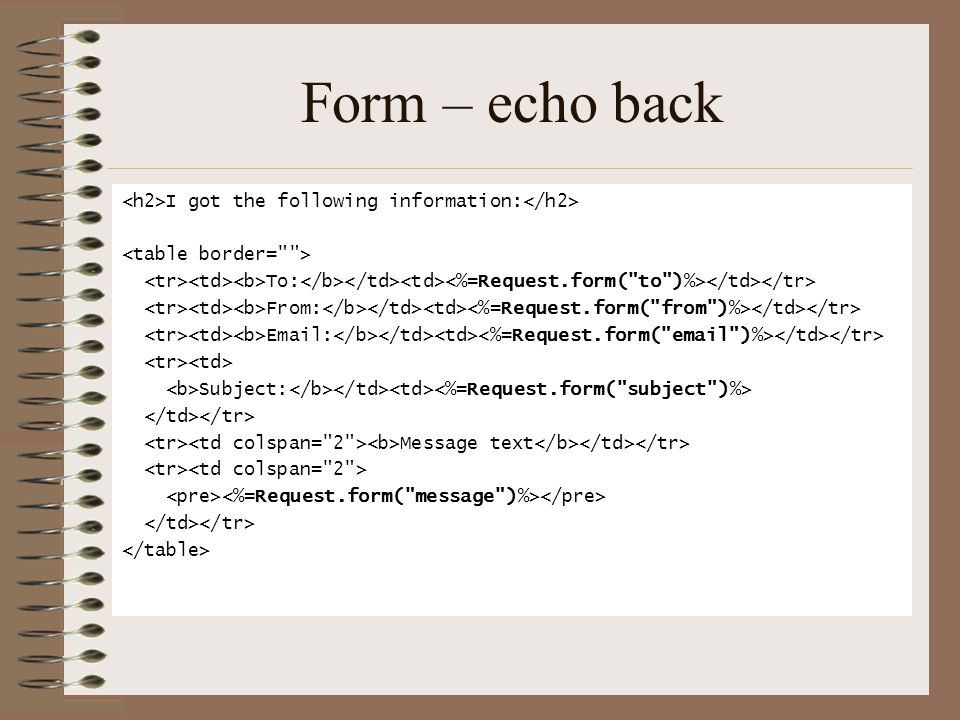 Form – echo back I got the following information: To: From: Email: Subject: Message text
