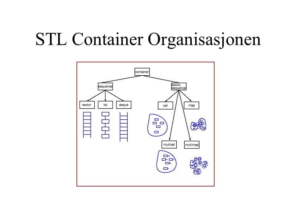 2. Beholdere STL implementerer en rekke beholdere for objekter STL beholdere er basert rundt objekter, ikke pekere (!) Lett å tilpasse nye typer til b