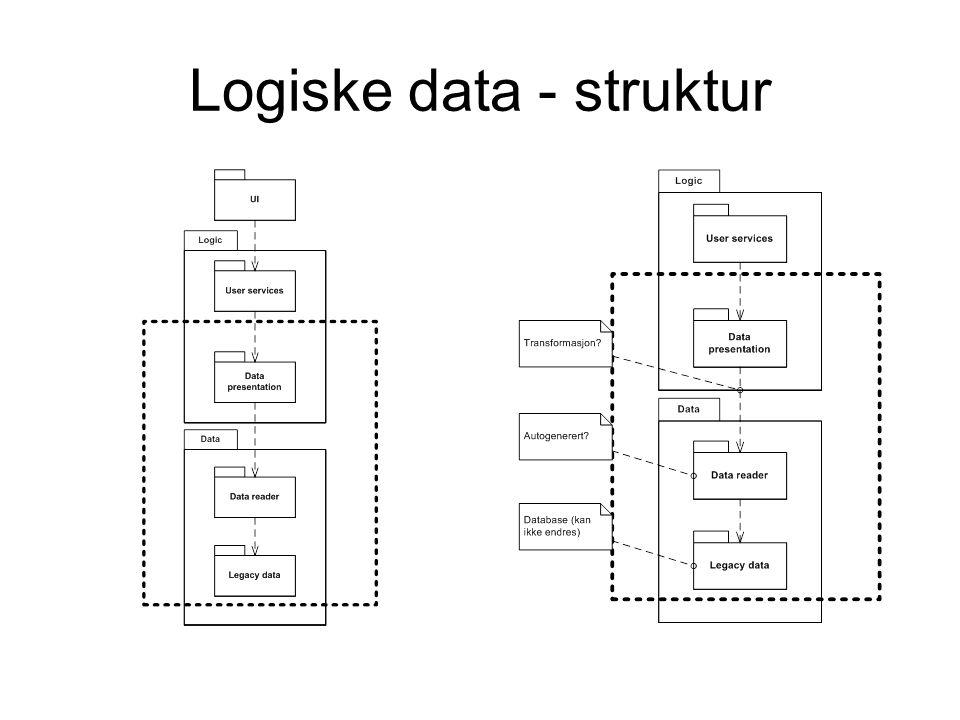 Objektdiagram