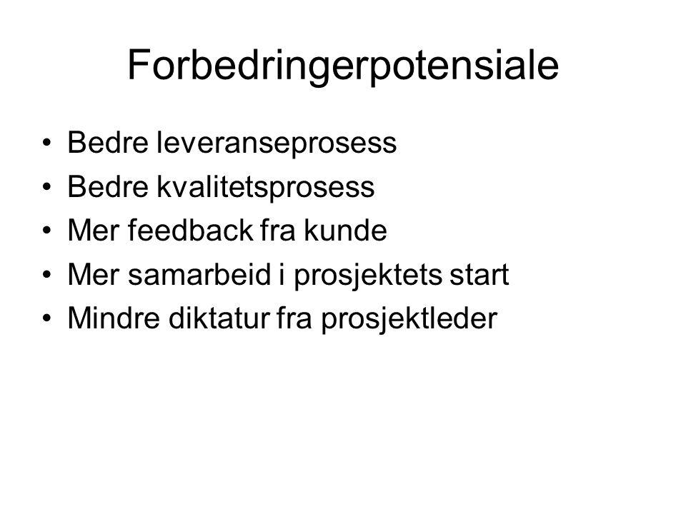 Forbedringerpotensiale Bedre leveranseprosess Bedre kvalitetsprosess Mer feedback fra kunde Mer samarbeid i prosjektets start Mindre diktatur fra prosjektleder