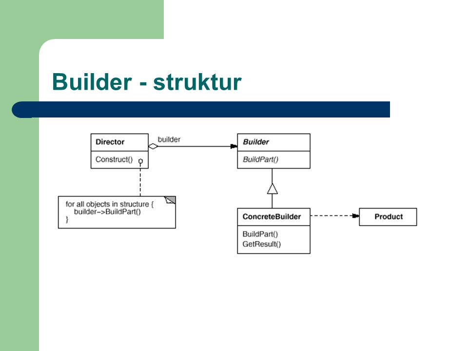 Builder - struktur
