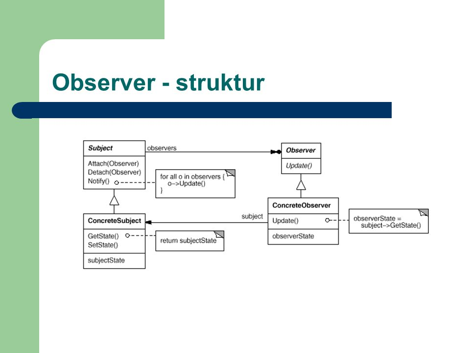 Observer - struktur
