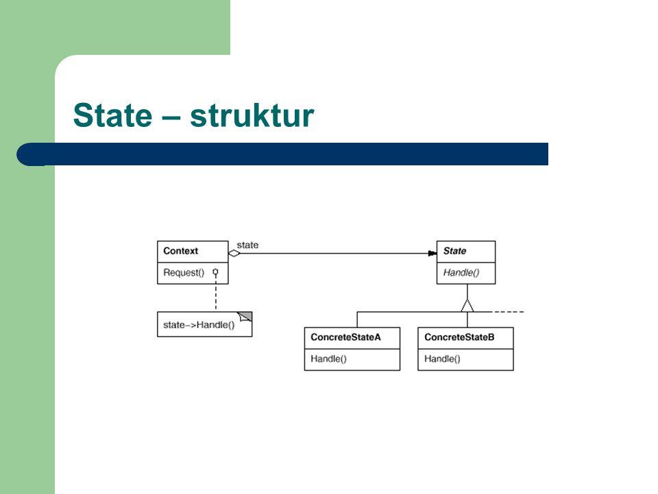 State – struktur