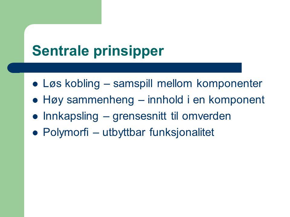 Sentrale prinsipper Løs kobling – samspill mellom komponenter Høy sammenheng – innhold i en komponent Innkapsling – grensesnitt til omverden Polymorfi