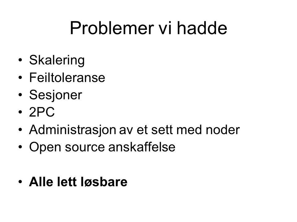 Problemer vi hadde Skalering Feiltoleranse Sesjoner 2PC Administrasjon av et sett med noder Open source anskaffelse Alle lett løsbare