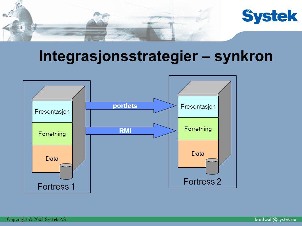 Copyright © 2003 Systek ASbrodwall@systek.no Integrasjonsstrategier – synkron Fortress 1 Presentasjon Forretning Data Fortress 2 Presentasjon Forretning Data portlets RMI