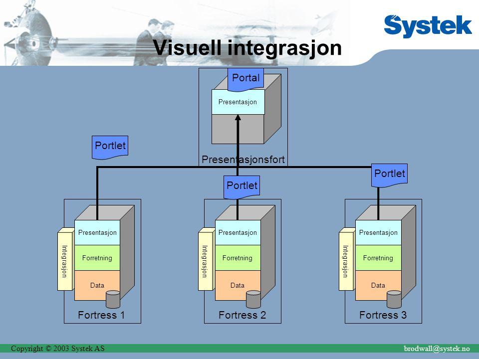Copyright © 2003 Systek ASbrodwall@systek.no Fortress 2 Integrasjon Presentasjon Forretning Data Visuell integrasjon Fortress 1 Integrasjon Presentasj