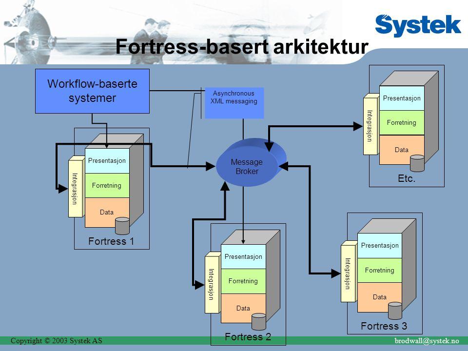 Copyright © 2003 Systek ASbrodwall@systek.no Fortress 2 Integrasjon Presentasjon Forretning Data Fortress-basert arkitektur Fortress 1 Integrasjon Pre