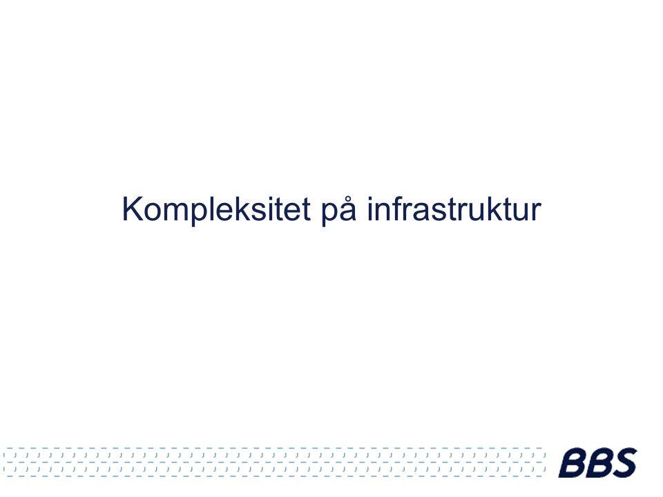 Kompleksitet på infrastruktur