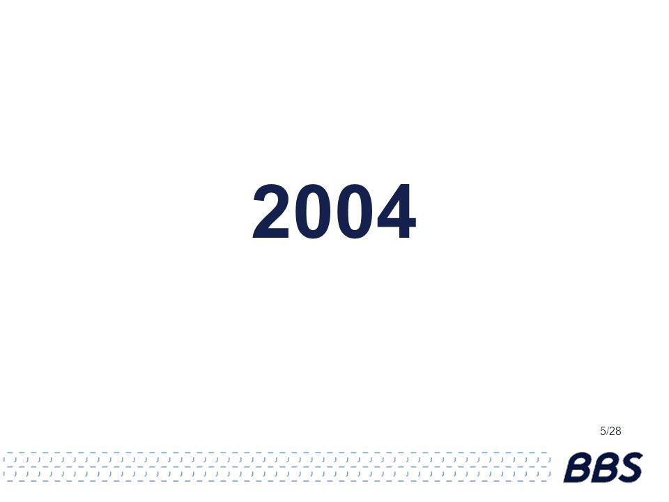 2004 5/28