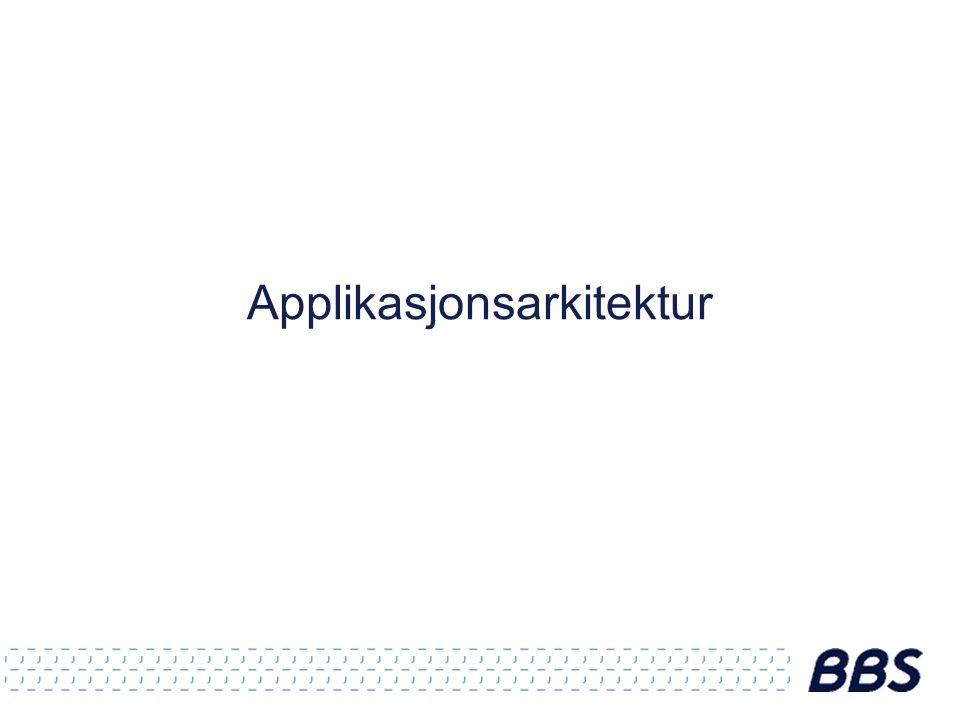 Applikasjonsarkitektur