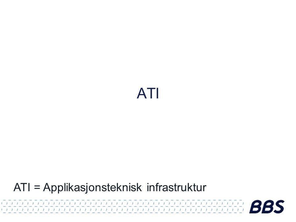 ATI ATI = Applikasjonsteknisk infrastruktur
