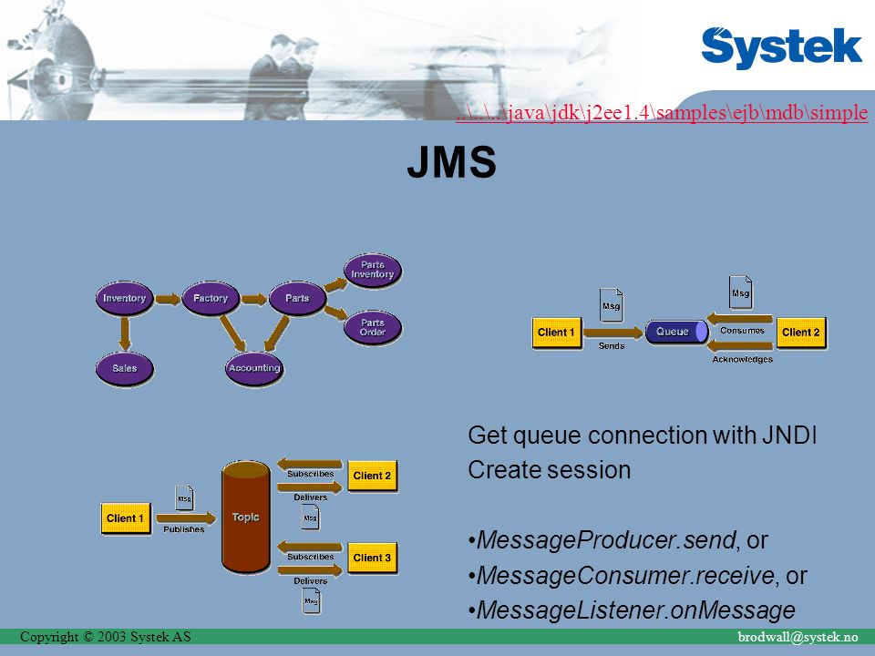 Copyright © 2003 Systek ASbrodwall@systek.no JMS Get queue connection with JNDI Create session MessageProducer.send, or MessageConsumer.receive, or MessageListener.onMessage..\..\..\java\jdk\j2ee1.4\samples\ejb\mdb\simple
