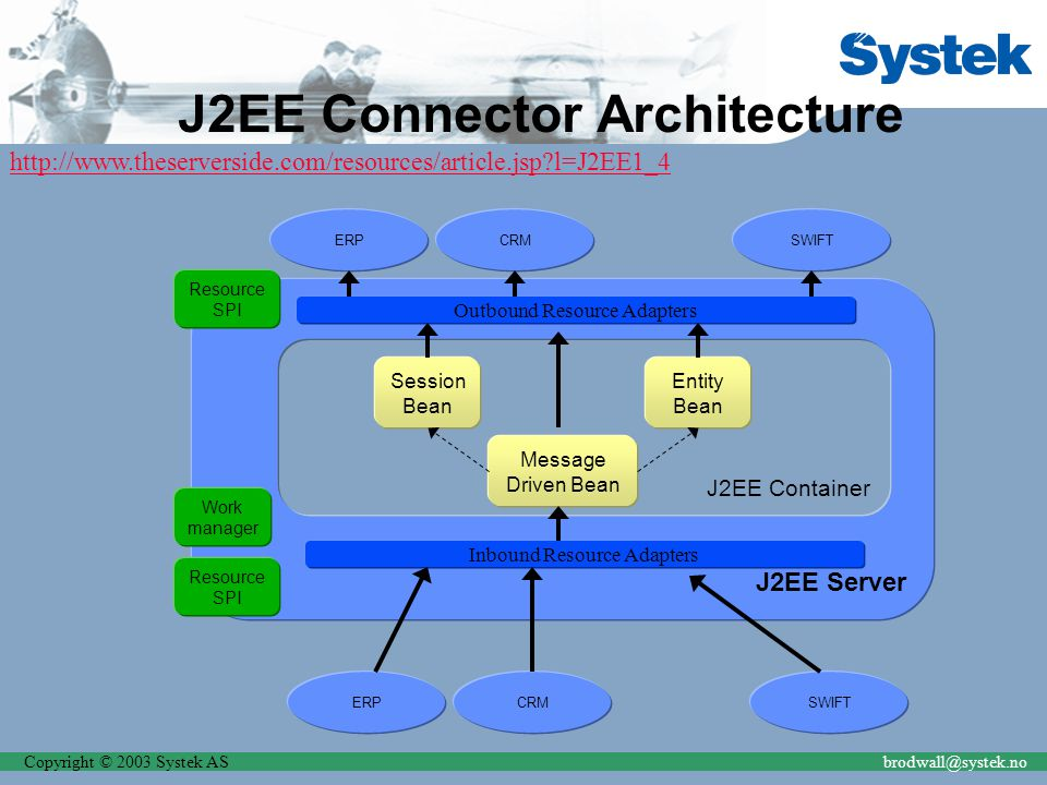 Copyright © 2003 Systek ASbrodwall@systek.no J2EE Connector Architecture J2EE Server J2EE Container Session Bean Entity Bean Message Driven Bean Outbound Resource Adapters Inbound Resource Adapters ERPCRMSWIFT ERPCRMSWIFT Work manager Resource SPI http://www.theserverside.com/resources/article.jsp?l=J2EE1_4