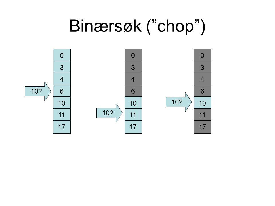 Binærsøk ( chop ) 0 3 4 6 10 11 17 10 0 3 4 6 10 11 17 10 0 3 4 6 10 11 17 10