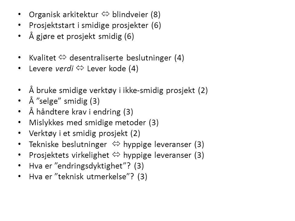 Organisk arkitektur  blindveier (8) Prosjektstart i smidige prosjekter (6) Å gjøre et prosjekt smidig (6) Kvalitet  desentraliserte beslutninger (4) Levere verdi  Lever kode (4) Å bruke smidige verktøy i ikke-smidig prosjekt (2) Å selge smidig (3) Å håndtere krav i endring (3) Mislykkes med smidige metoder (3) Verktøy i et smidig prosjekt (2) Tekniske beslutninger  hyppige leveranser (3) Prosjektets virkelighet  hyppige leveranser (3) Hva er endringsdyktighet .